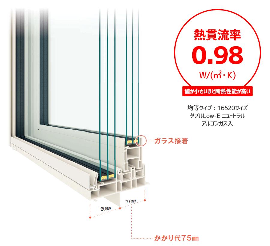 APW431 : 熱貫流率