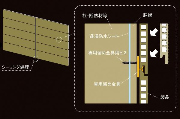 スーパートライwallの施工方法説明画像