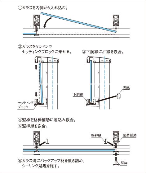 「ViewX / Forte M25」の施工方法イラスト