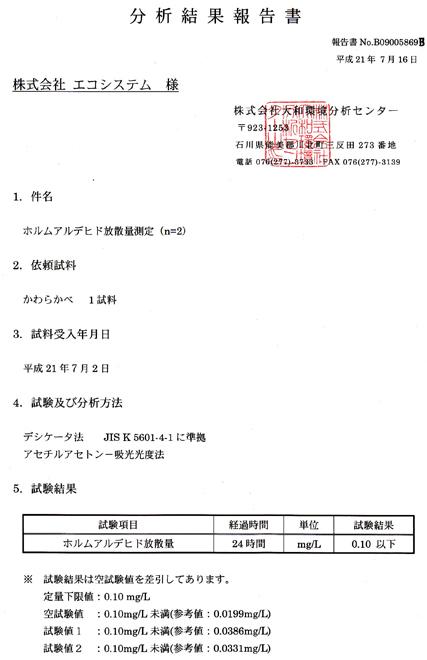 試験結果 2