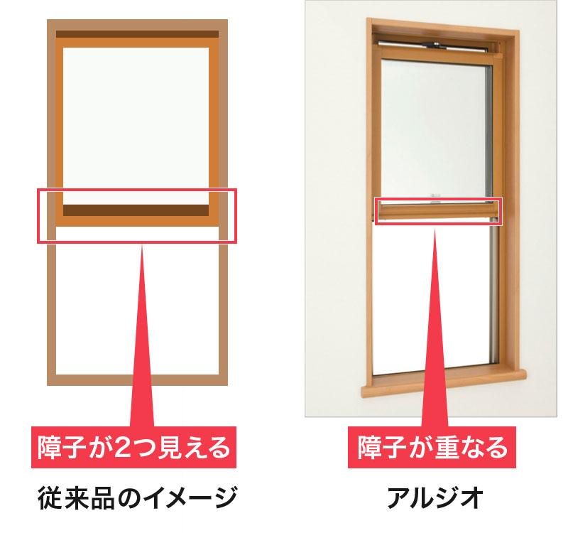 片上げ下げ窓の変化