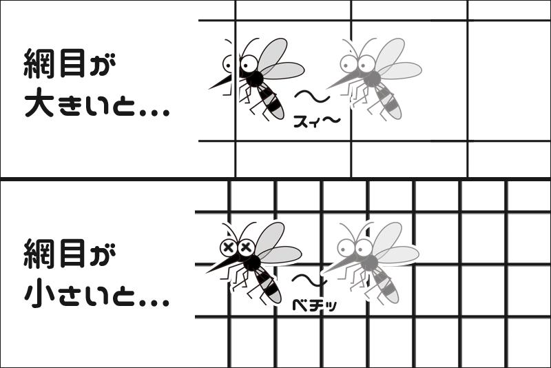 虫の通れない網戸