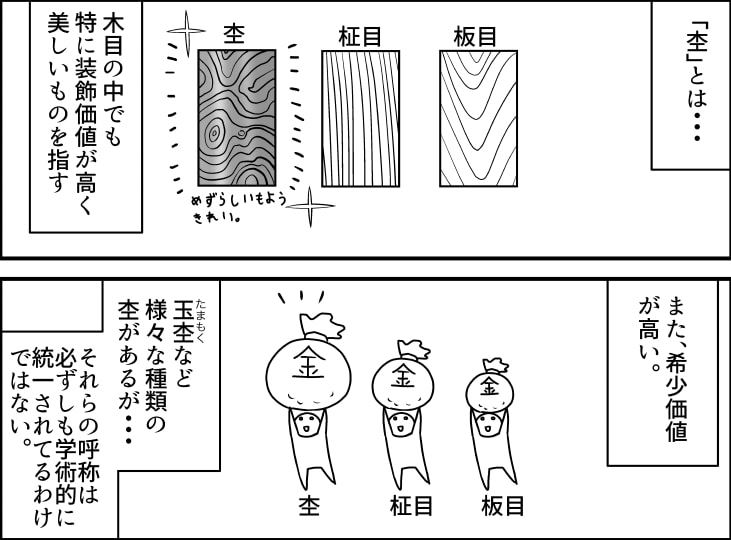 建材ダイジェスト漫画版 第10話その2