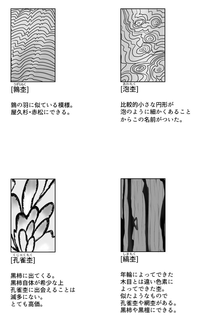 建材ダイジェストマンガ版第10話その4