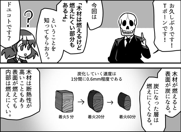 建材ダイジェストマンガ版第15話その1