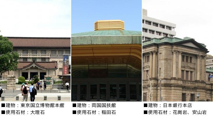 石材を使った代表的な建築物