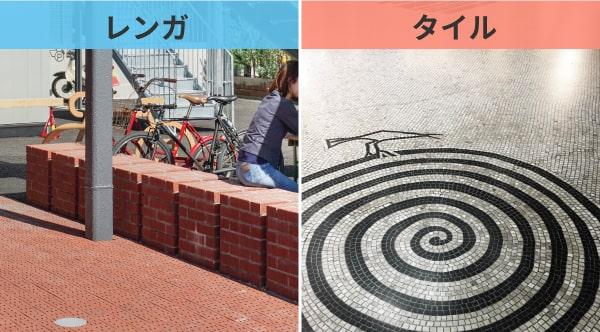 著名建築家も信頼を置くレンガ・タイルメーカーに独自取材:レンガ舗装とタイル舗装の上手な使い方とは
